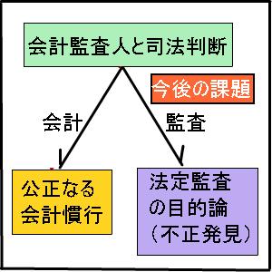 Cocolog_oekaki_2009_06_09_01_40