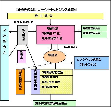 Katokichi001