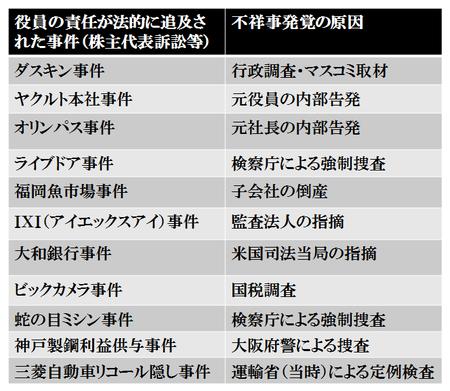 Daihyososho001_2