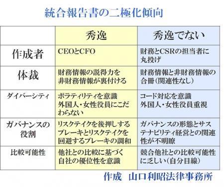 Tougouhoukokusho01_640